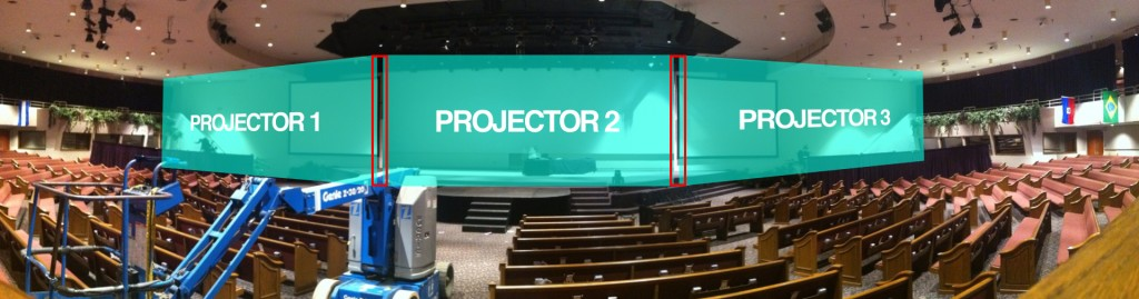 Three projector environmental projection setup
