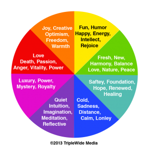 Color Theory for Video & Lighting.