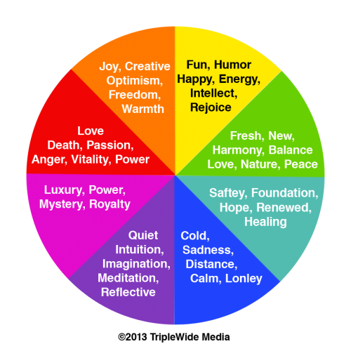 Color Theory for Video and Live events