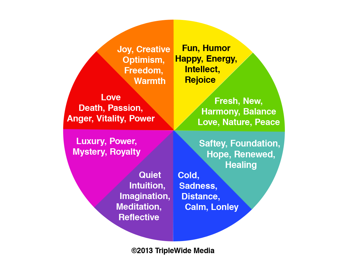 Color Feelings Chart colors and feelings chart - home design
