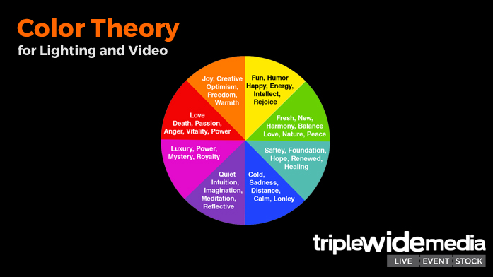 Color Theory for Lighting and Video | TripleWide Media